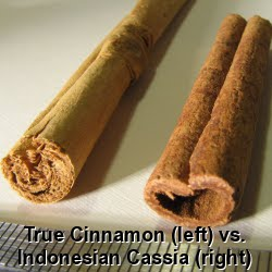 Cinnamon And Honey Weight Loss Drink Side Effects